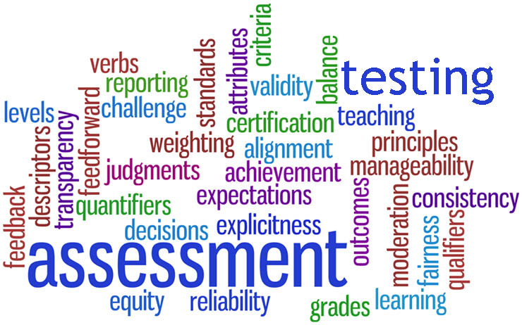 Test Assessment Testing And Assessment